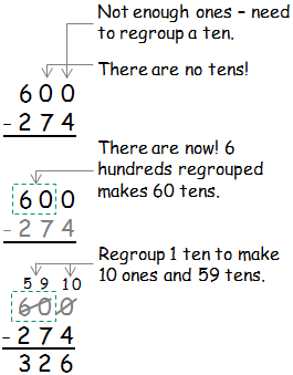 math worksheet : help with subtraction : Subtracting Across Zeros Worksheets