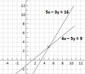 Pre algebra math worksheet generator