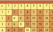 Screenshot Extract From Colored Multiplication Chart Page