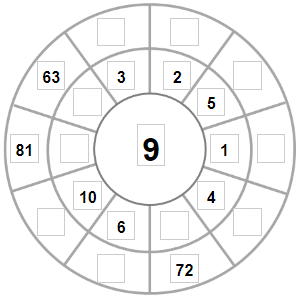 Extract from multiplication wheel